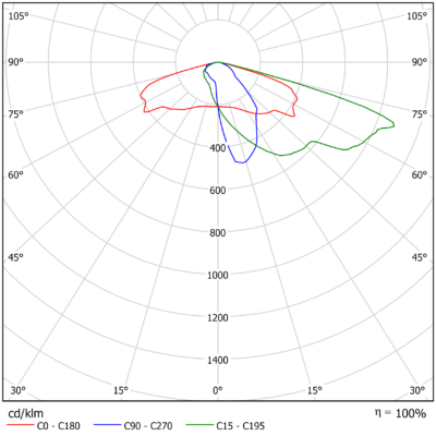SIRIUS M 02 740 2v0