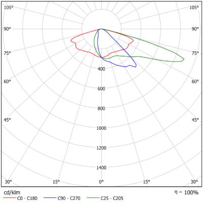 SIRIUS S 01 1v1 Upp till 40 W