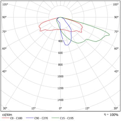 SIRIUS S 02 1v1 Upp till 40 W