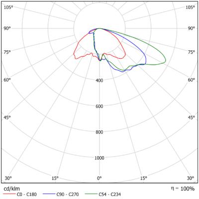 SIRIUS S 08 1v1 Upp till 40W