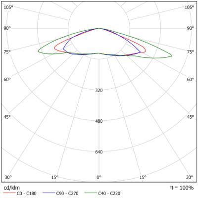 SIRIUS S 09 1v1 Upp till 40W