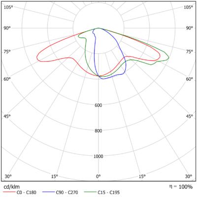 SIRIUS S 13 1v1 Upp till 40W